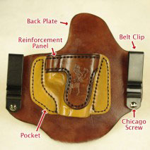 Parts of the Holster
